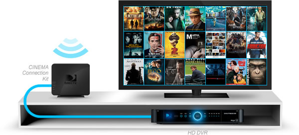 DIRECTV Cinema Overnight Delivery